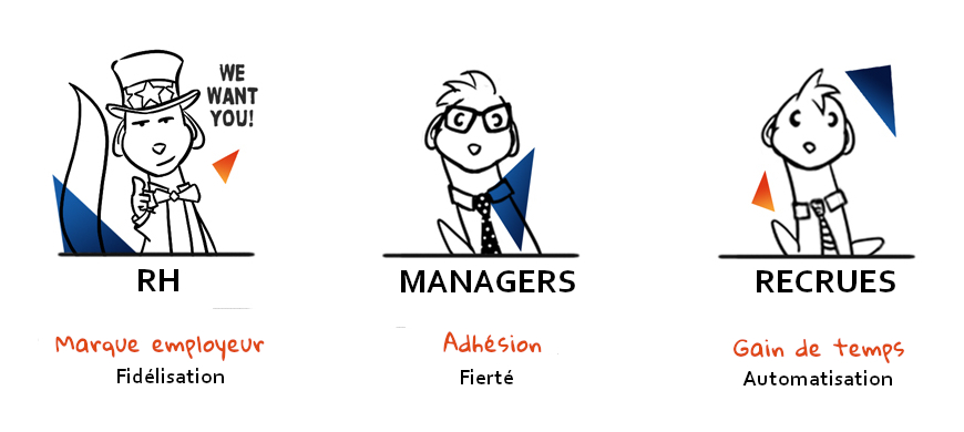 Furet Company | avantages collaborateurs managers DRH RRH